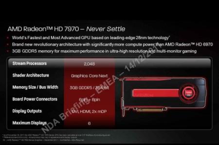 ���������� AMD ����� Radeon HD 7900