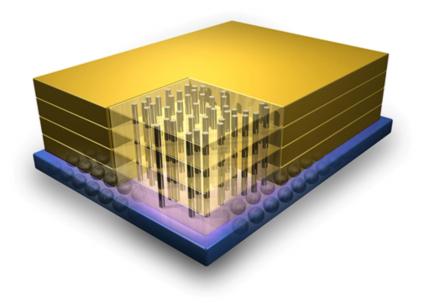 IBM будет выпускать «кубы памяти» Micron c применением технологии TSV