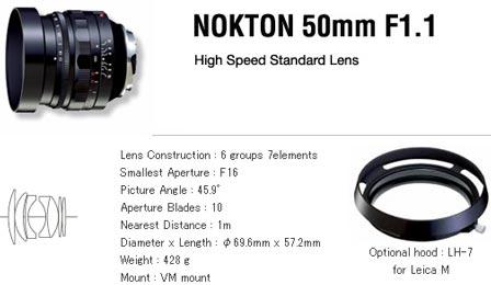 Lens 35mm vs 50mm 35mm F/1.1 и 50mm F/1.4