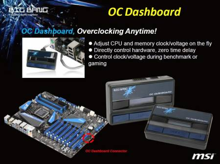Прибор OC Dashboard