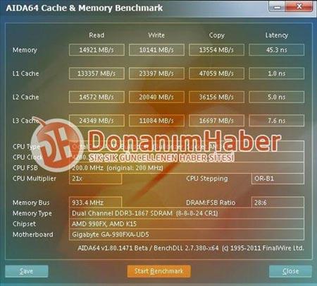 процессор AMD FX-8130P в тесте AIDA64