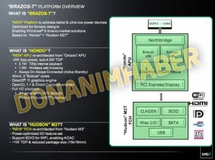 Платформа AMD Brazos-T