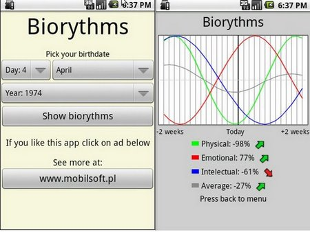 Android Biorythms