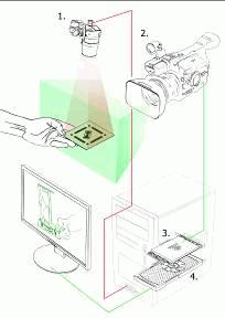 Принцип работы интерактивной студии дополненной реальности