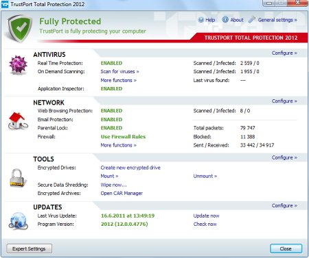 TrustPort Total Protection 2012