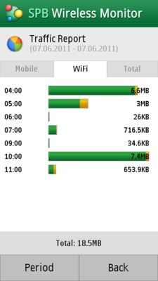 SPB Wireless Monitor Symbian