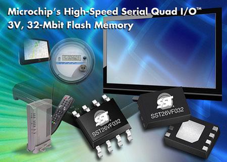 Microchip расширяет семейство флэш-памяти Serial Quad I/O моделью плотностью 32 Мбит