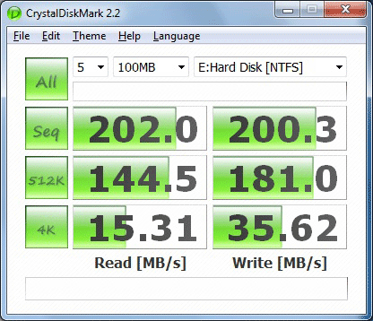 тесты MyDigitalSSD Bullet Proof mSATA