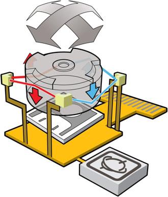 В Cambridge Mechatronics разработана система оптической стабилизации для камер в телефонах