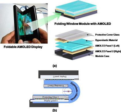 Специалисты Samsung создали складной дисплей AMOLED