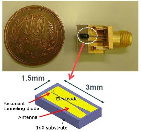 Японские специалисты создали миниатюрный приемопередатчик для диапазона 300 ГГц