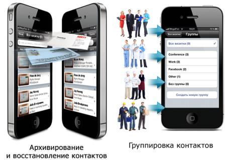 ABBYY BCR �� iPhone