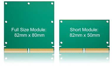 Kontron предлагает использовать стандарт мобильных графических модулей MXM 3.0 для модулей на процессорах ARM