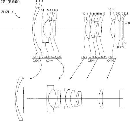объектив Nikon с переменным фокусным расстоянием 24-100 мм и максимальной диафрагмой F/1,8-2,6