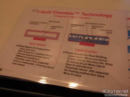 ���������� ������ AMD Radeon HD 7000