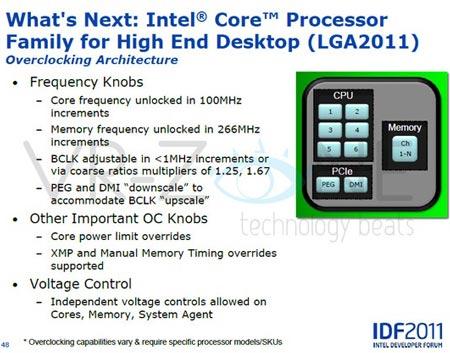 Intel расширит возможности разгона в будущих процессорах