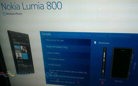 Изображение Nokia Lumia 800 на официальном плакате