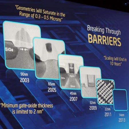 Intel не признает барьеров