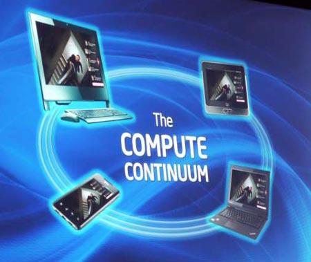 вычислительный континуум