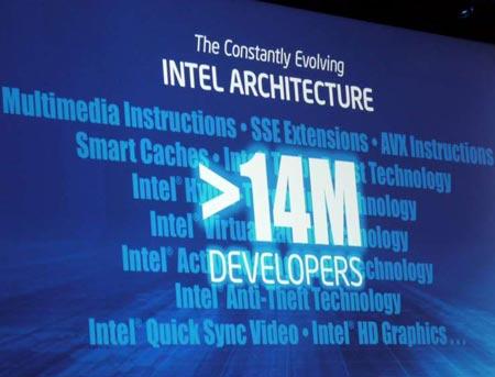 �� ��������� Intel, � ���������� ��������������� ���������� ������� ������� ����� 14 ��������� �������������