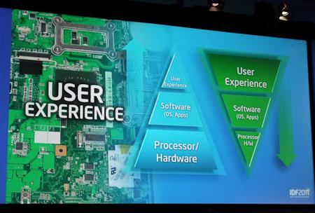 Новый подход Intel к созданию процессоров