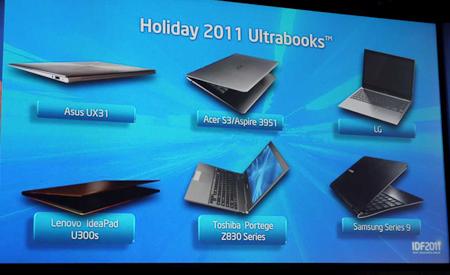 Ultrabook – новая категория мобильных решений
