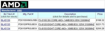 Начат прием предварительных заказов на процессоры AMD FX, известны цены