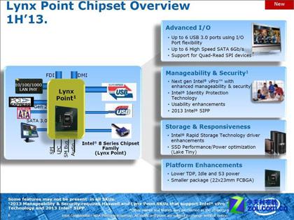 чипсеты Lynx Point