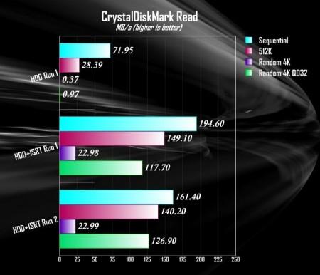 ������������� ���������� Intel SSD 313