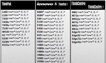 В официальном перечне ноутбуков Lenovo обнаружено семь новых моделей