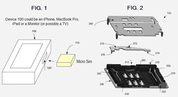 Стратегически важный патент на разъем для миниатюрных карточек SIM достался Apple