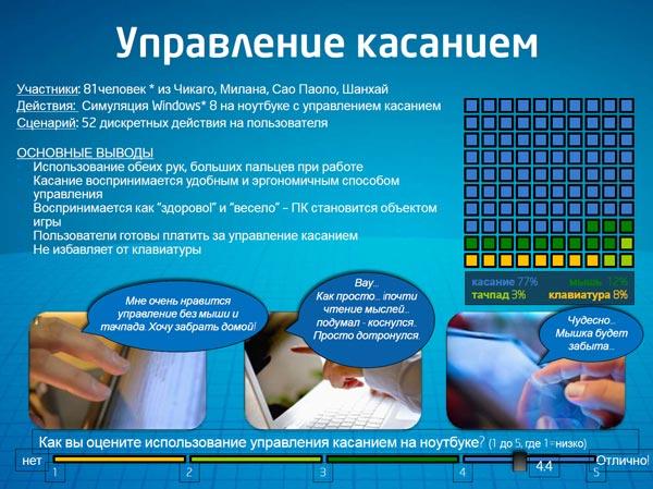 Эксперты Intel подкрепили вывод о привлекательности сенсорного ввода для рядовых пользователей опросом 81 человека