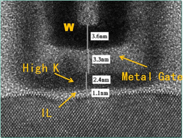 Китайские специалисты создали 22-нанометровый транзистор