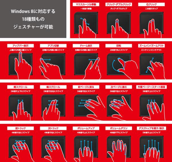 Трекпад поддерживает 18 жестов