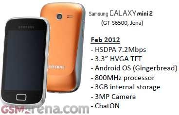Samsung Galaxy Mini 2 (GT-S6500) дебютирует в текущем месяце