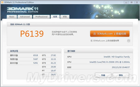 Появились данные о производительности AMD Radeon HD 7950 в тесте 3Dmark11