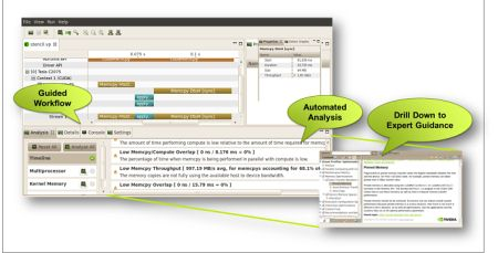Новый Visual Profiler упрощает оптимизацию производительности
