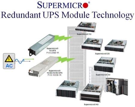 Supermicro впервые в отрасли оснащает серверы модульной системой бесперебойного питания, построенной по схеме N+N+N