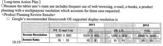"""Устройство под кодовым именем """"P10 """" с поддержкой сетей 4-го поколения и 11,8-дюймовым дисплеем с непривычным для..."""