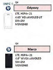 Samsung ������� ��� ��������� ��� ����������� Windows Phone 8: Odyssey � Marco