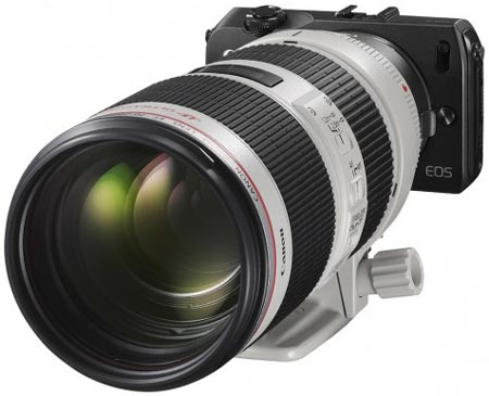 Представлена фотосистема Canon EOS M