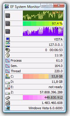 Интерфейс EF System Monitor
