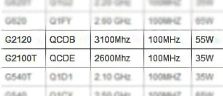линейка новых Pentium поколения Ivy Bridge