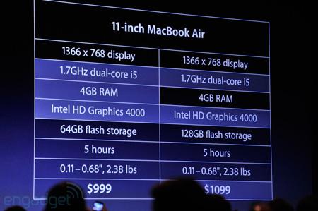 MacBook Air с экраном диагональю 11 дюймов: спецификации