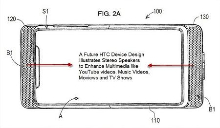 HTC за необычное расположение динамиков