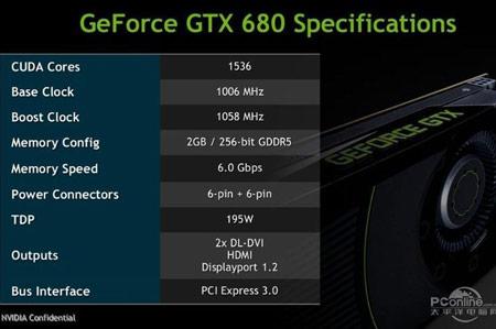 ������ ���� ������ ������������� � ������������� GeForce GTX 680