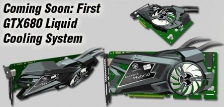 Видеокарта Inno3D GeForce GTX 680