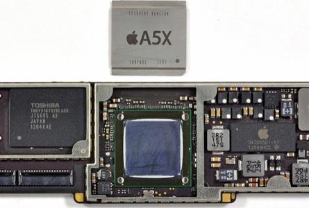 The New iPad: CPU