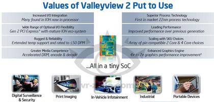 Появились новые подробности о процессорах Intel Atom (Valley View 2)