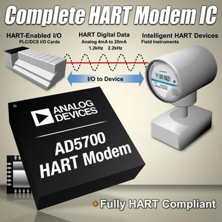 Analog Devices выпускает микросхему модема HART с рекордно низким энергопотреблением